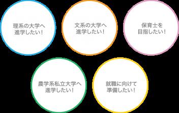 shinro